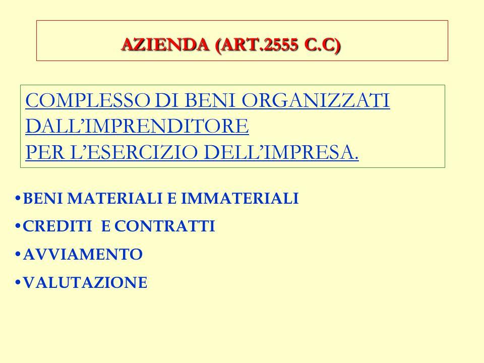 COMPLESSO DI BENI ORGANIZZATI DALL'IMPRENDITORE