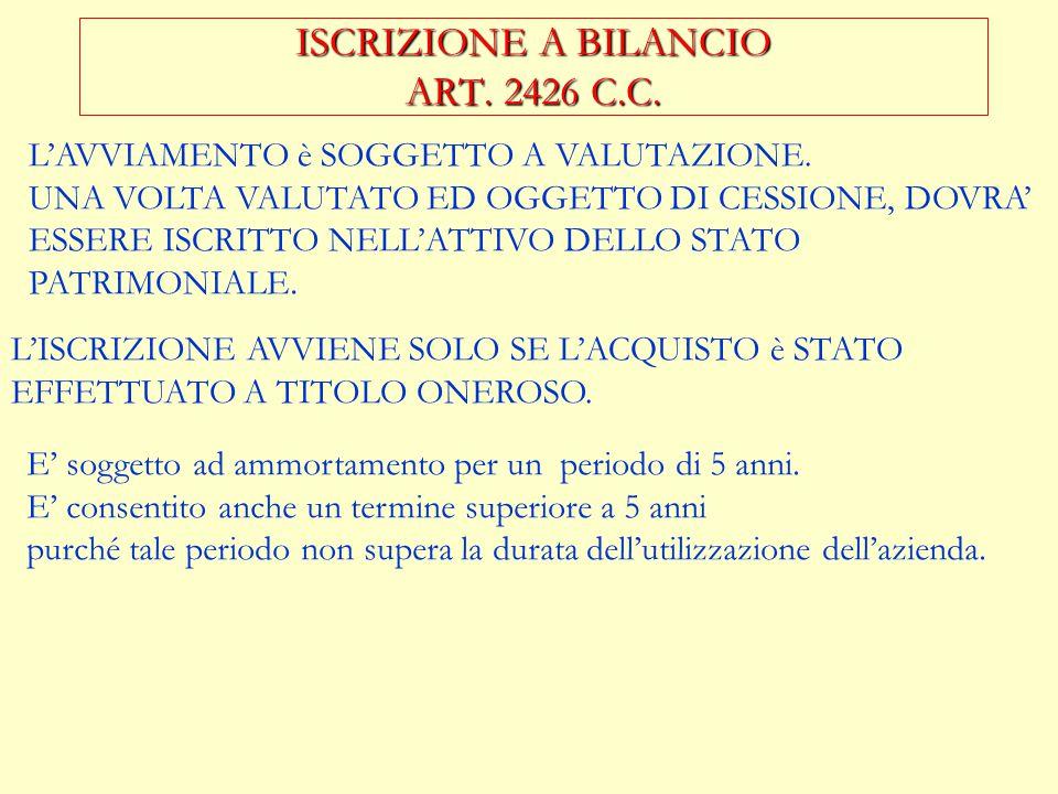 ISCRIZIONE A BILANCIO ART. 2426 C.C.