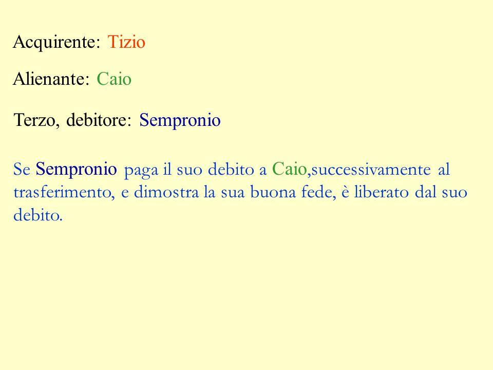 Acquirente: Tizio Alienante: Caio. Terzo, debitore: Sempronio.