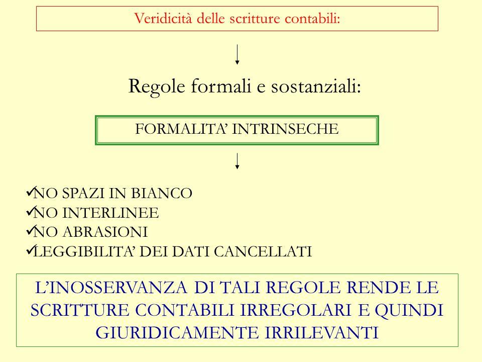 Regole formali e sostanziali: