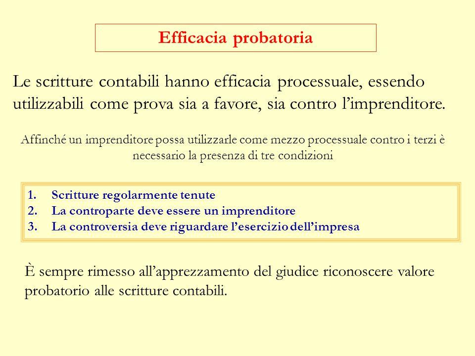 Efficacia probatoria Le scritture contabili hanno efficacia processuale, essendo utilizzabili come prova sia a favore, sia contro l'imprenditore.