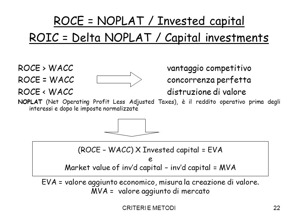 ROCE = NOPLAT / Invested capital