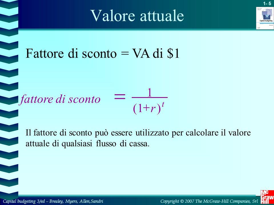 = Valore attuale Fattore di sconto = VA di $1 1 fattore di sconto ( 1