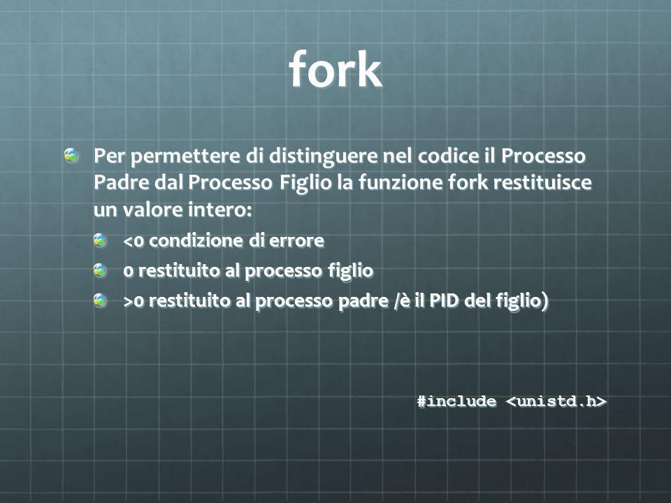 fork Per permettere di distinguere nel codice il Processo Padre dal Processo Figlio la funzione fork restituisce un valore intero: