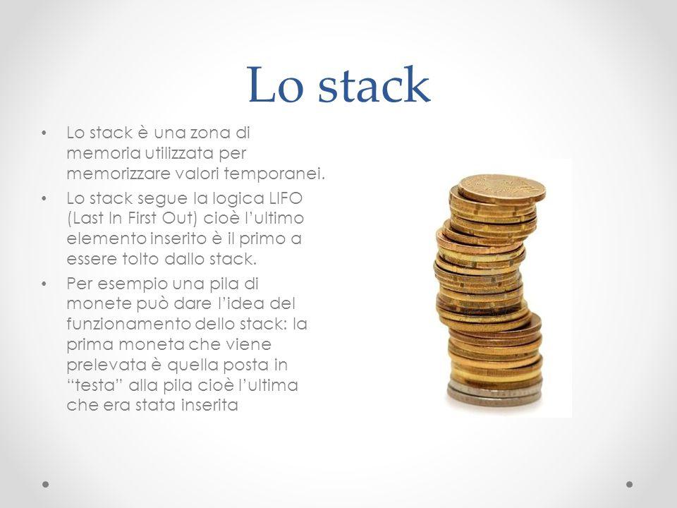 Lo stack Lo stack è una zona di memoria utilizzata per memorizzare valori temporanei.