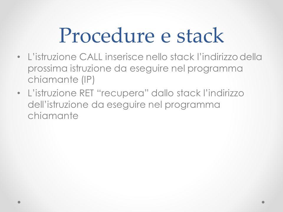 Procedure e stack L'istruzione CALL inserisce nello stack l'indirizzo della prossima istruzione da eseguire nel programma chiamante (IP)