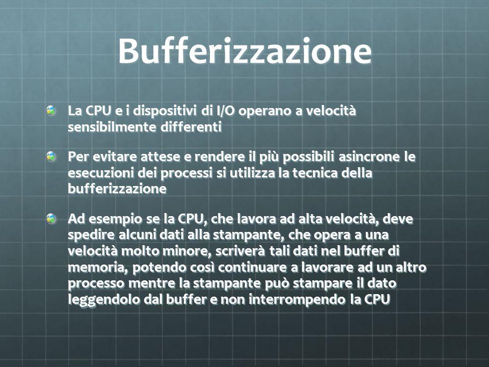Bufferizzazione La CPU e i dispositivi di I/O operano a velocità sensibilmente differenti.