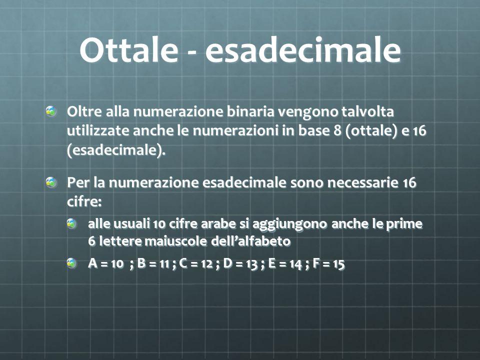 Ottale - esadecimale Oltre alla numerazione binaria vengono talvolta utilizzate anche le numerazioni in base 8 (ottale) e 16 (esadecimale).