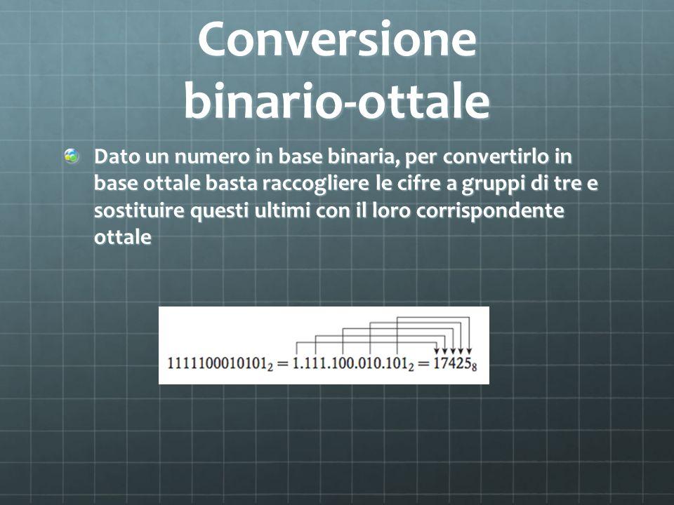 Conversione binario-ottale