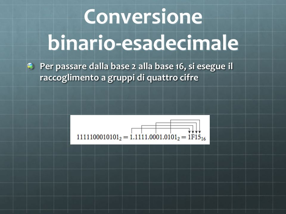 Conversione binario-esadecimale