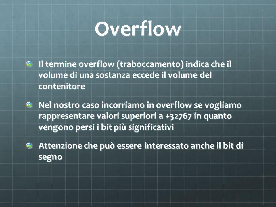 Overflow Il termine overflow (traboccamento) indica che il volume di una sostanza eccede il volume del contenitore.