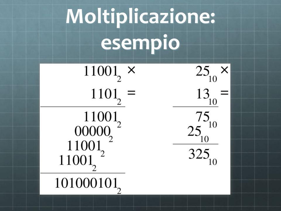 Moltiplicazione: esempio