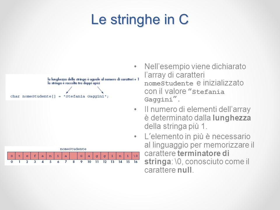 Le stringhe in C Nell'esempio viene dichiarato l'array di caratteri nomeStudente e inizializzato con il valore Stefania Gaggini .