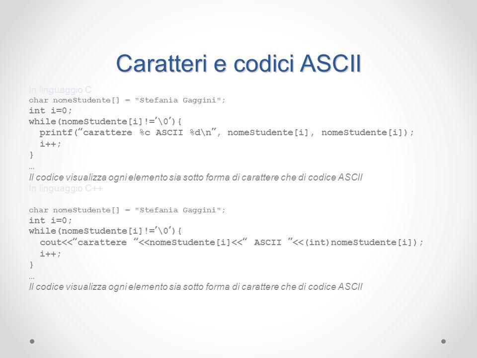 Caratteri e codici ASCII