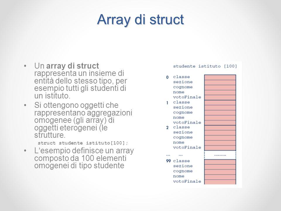Array di structUn array di struct rappresenta un insieme di entità dello stesso tipo, per esempio tutti gli studenti di un istituto.