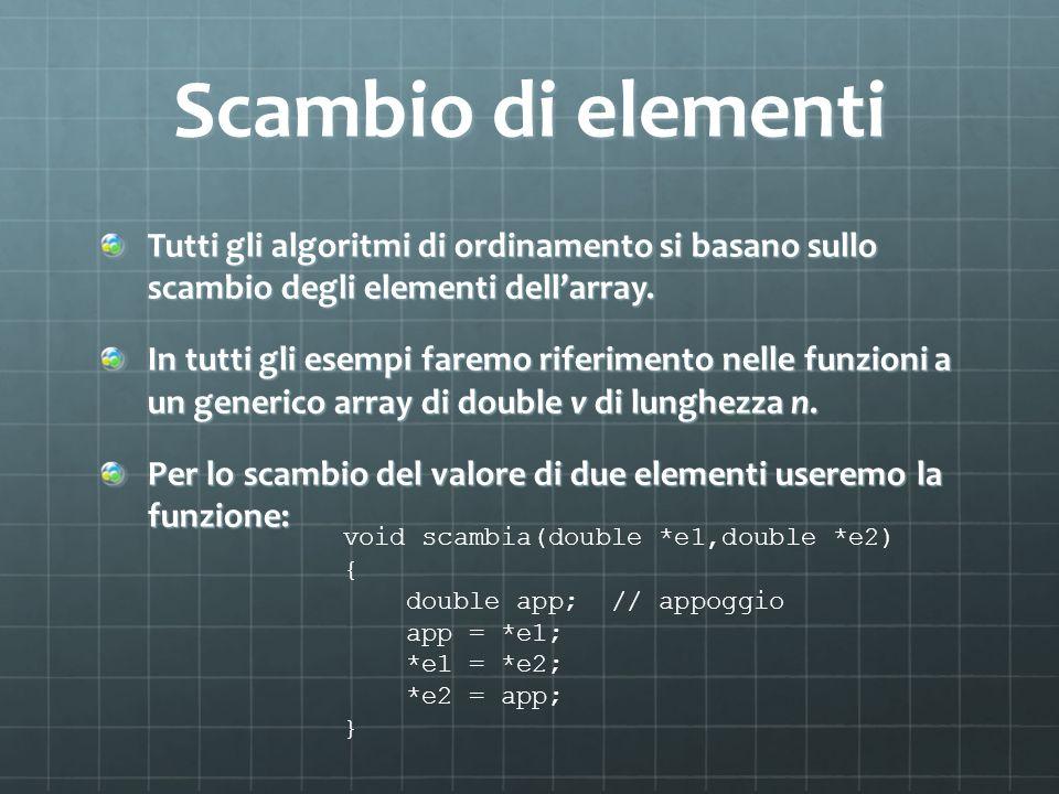 Scambio di elementiTutti gli algoritmi di ordinamento si basano sullo scambio degli elementi dell'array.