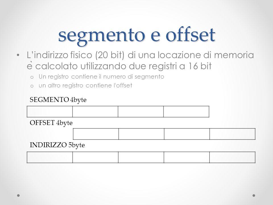 segmento e offset L'indirizzo fisico (20 bit) di una locazione di memoria è calcolato utilizzando due registri a 16 bit.