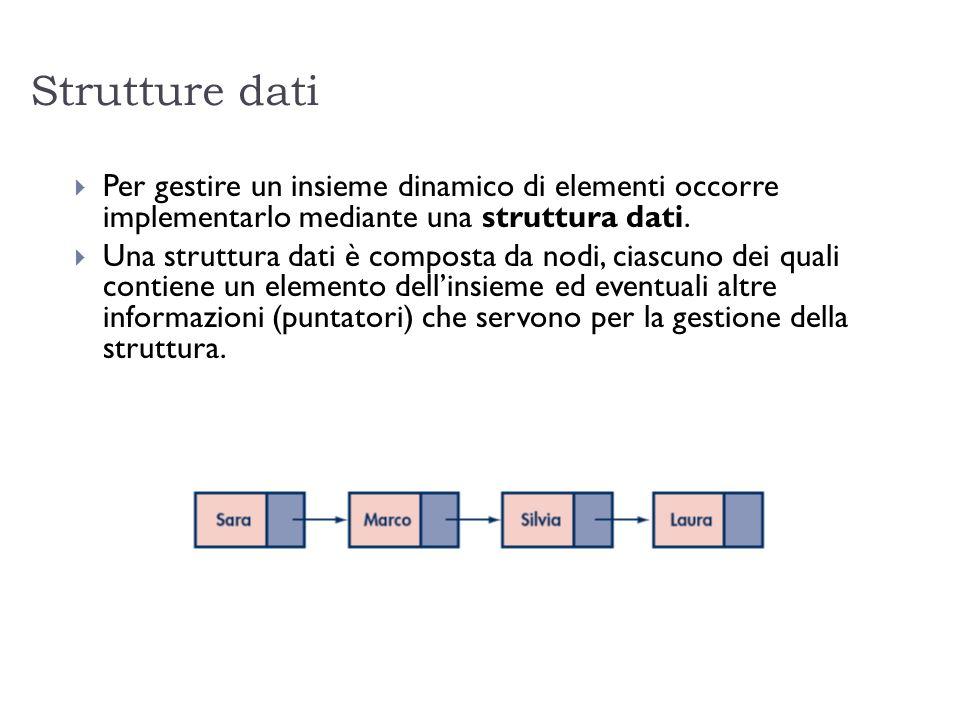 Strutture dati Per gestire un insieme dinamico di elementi occorre implementarlo mediante una struttura dati.
