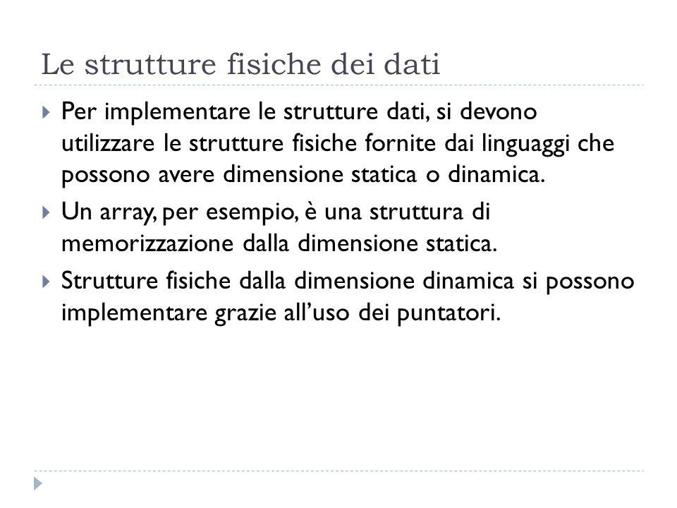 Le strutture fisiche dei dati