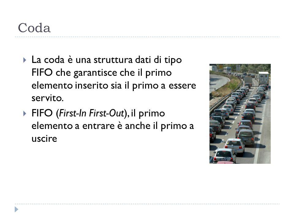 Coda La coda è una struttura dati di tipo FIFO che garantisce che il primo elemento inserito sia il primo a essere servito.