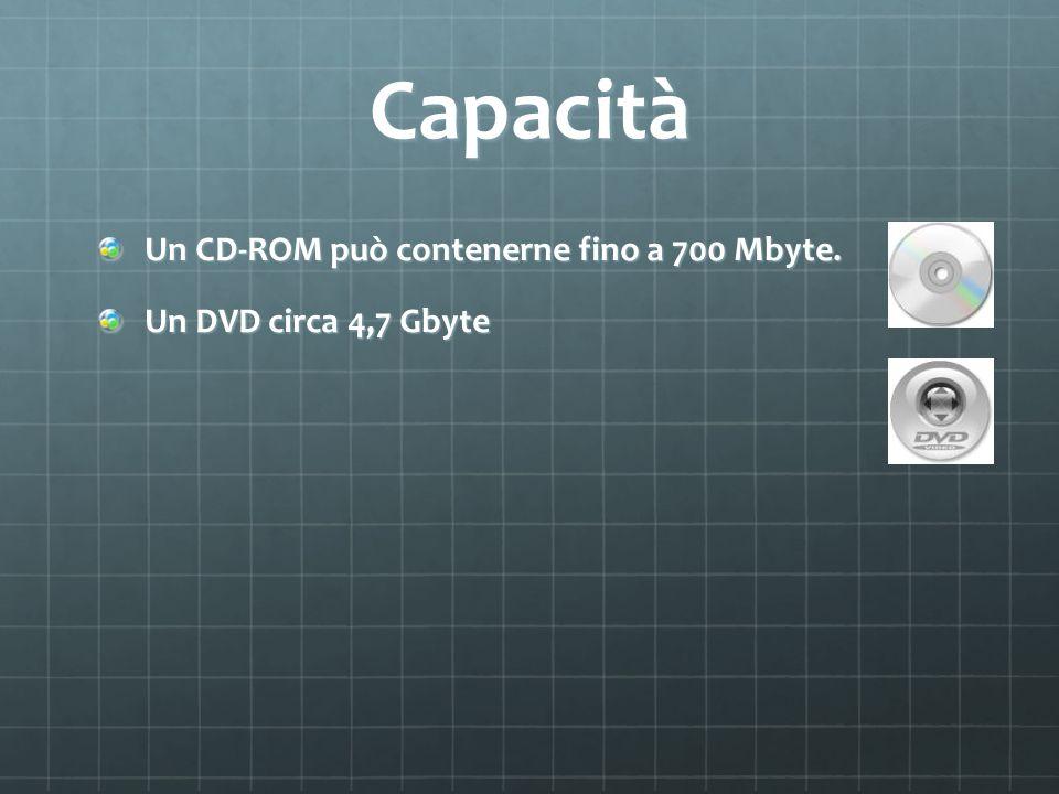 Capacità Un CD-ROM può contenerne fino a 700 Mbyte.