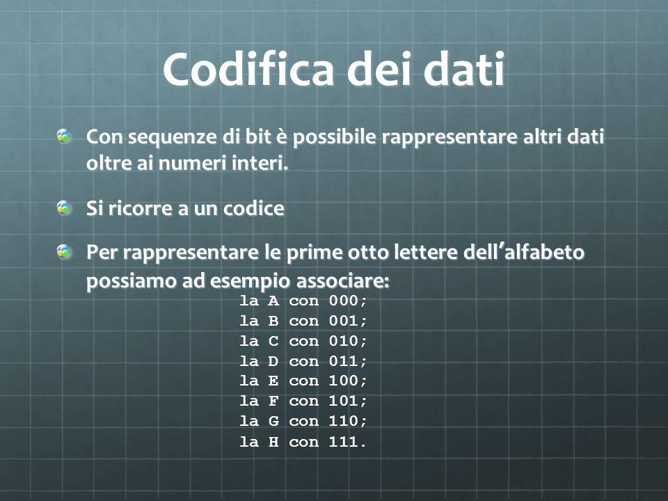 Codifica dei dati Con sequenze di bit è possibile rappresentare altri dati oltre ai numeri interi.