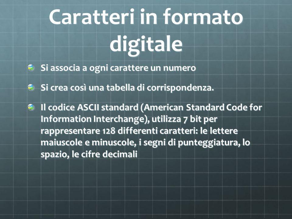 Caratteri in formato digitale