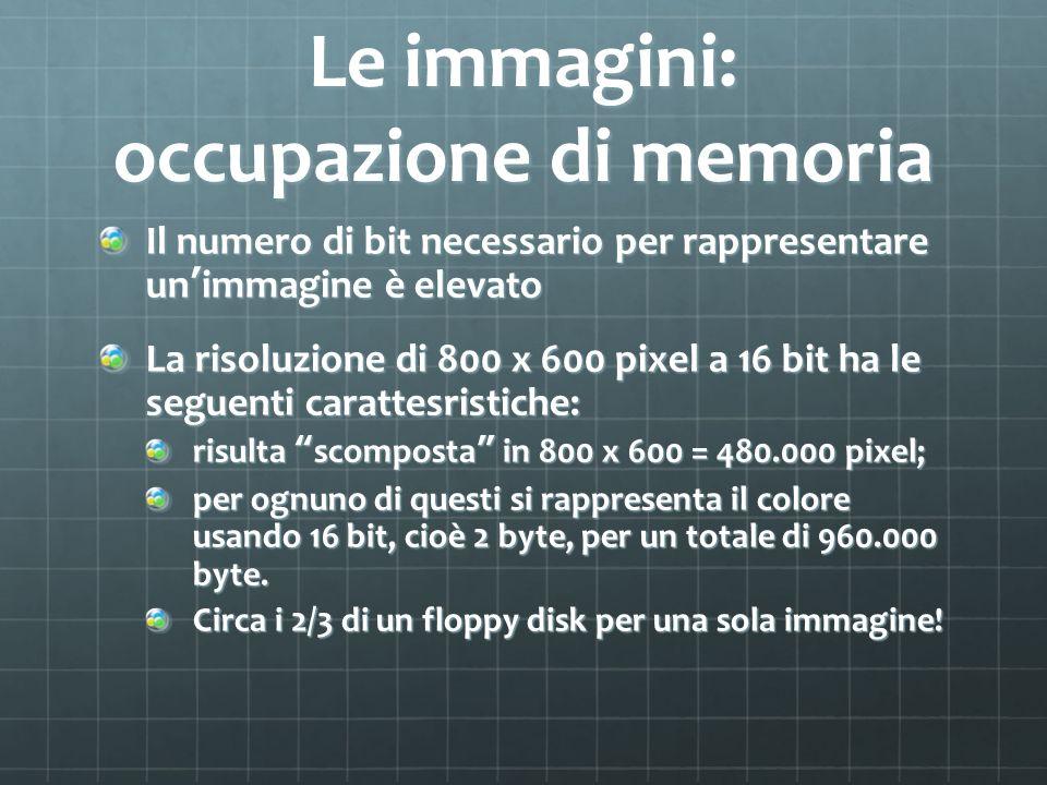 Le immagini: occupazione di memoria