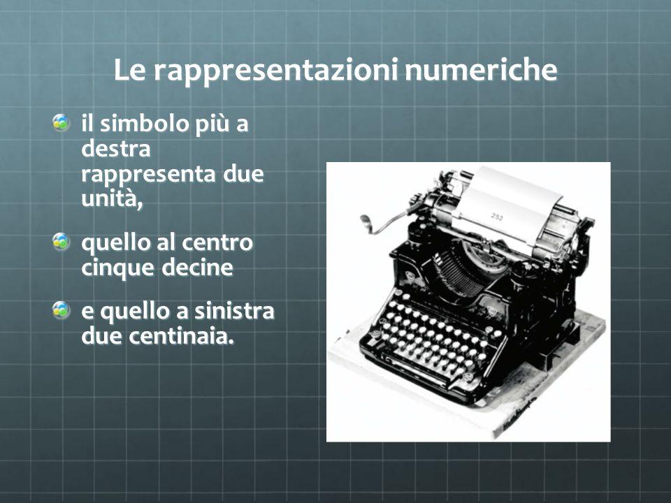 Le rappresentazioni numeriche