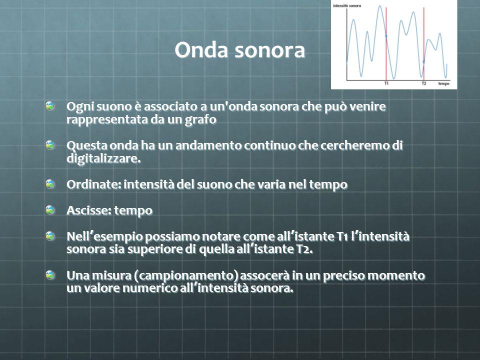 Onda sonora Ogni suono è associato a un onda sonora che può venire rappresentata da un grafo.