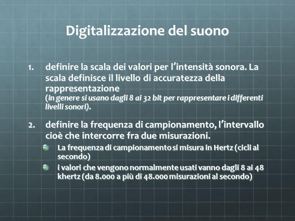 Digitalizzazione del suono