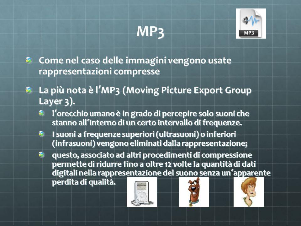 MP3 Come nel caso delle immagini vengono usate rappresentazioni compresse. La più nota è l'MP3 (Moving Picture Export Group Layer 3).