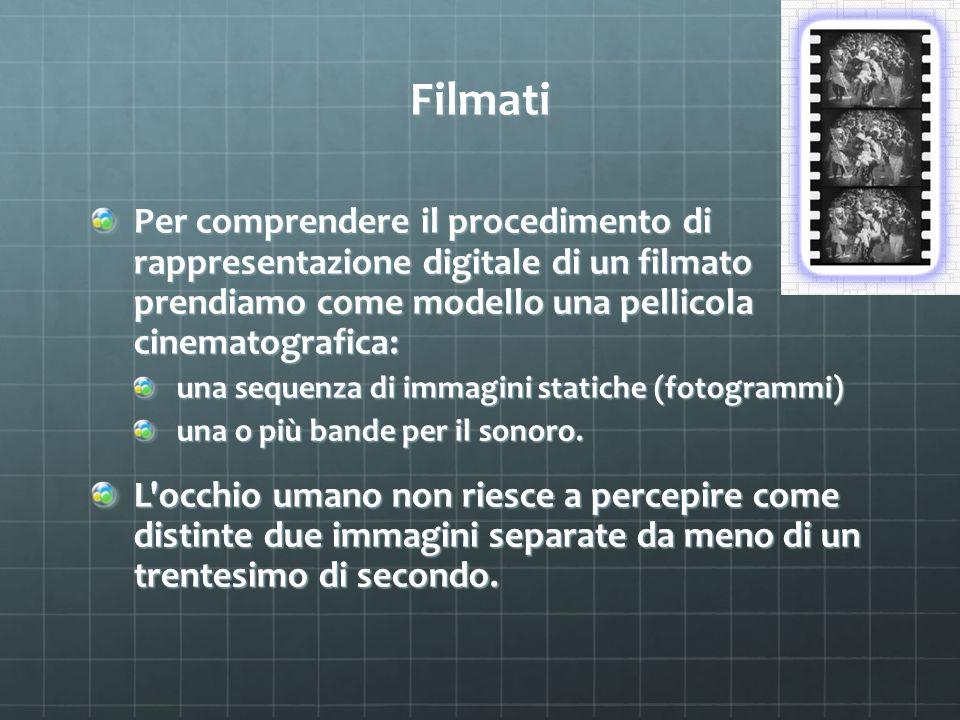 Filmati Per comprendere il procedimento di rappresentazione digitale di un filmato prendiamo come modello una pellicola cinematografica: