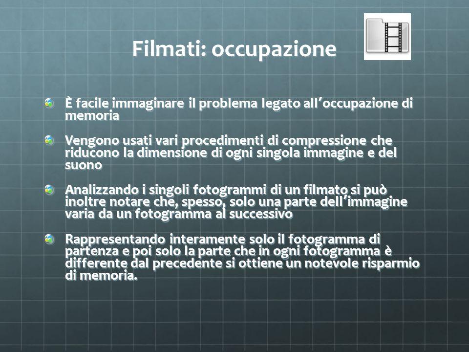 Filmati: occupazione È facile immaginare il problema legato all'occupazione di memoria.