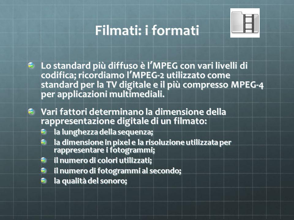 Filmati: i formati