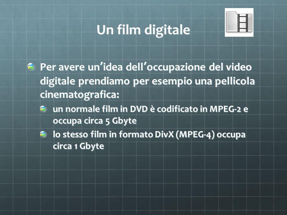 Un film digitale Per avere un'idea dell'occupazione del video digitale prendiamo per esempio una pellicola cinematografica:
