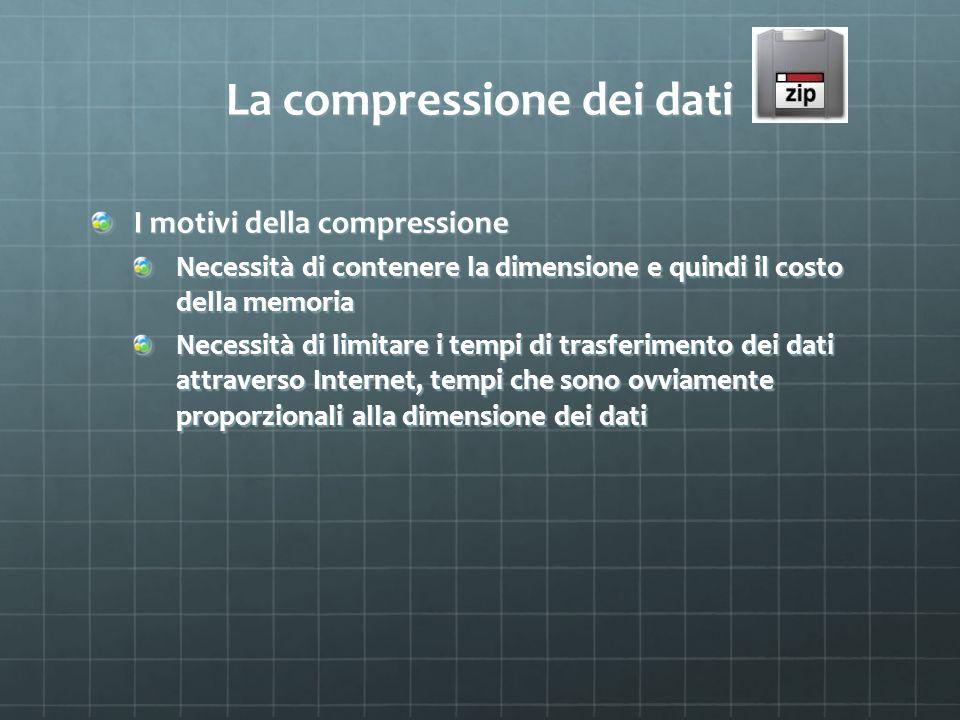 La compressione dei dati