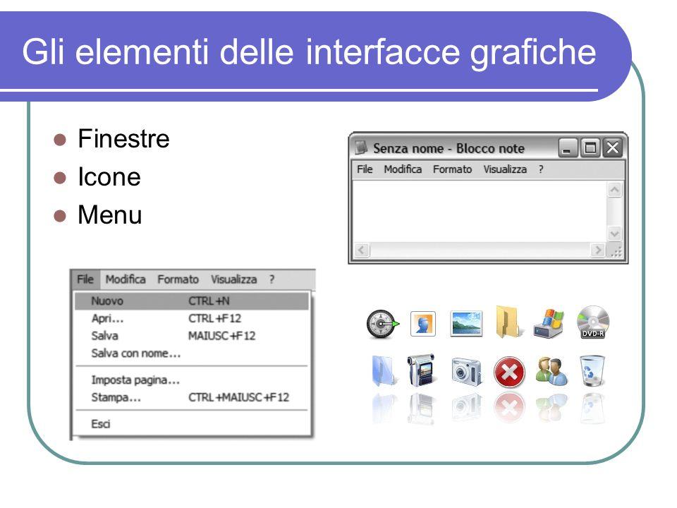 Gli elementi delle interfacce grafiche