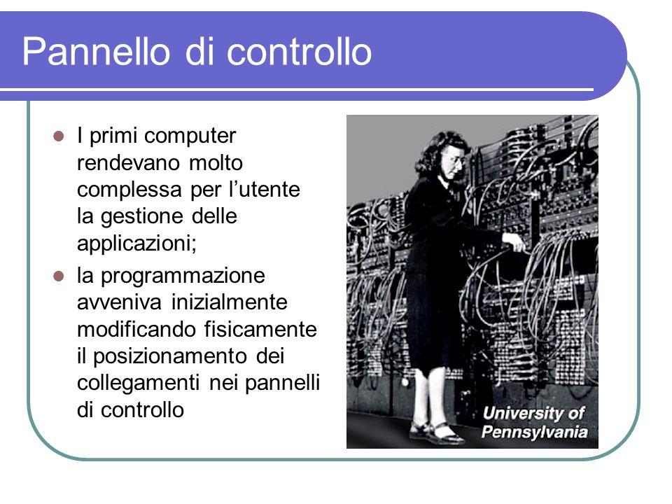 Pannello di controllo I primi computer rendevano molto complessa per l'utente la gestione delle applicazioni;