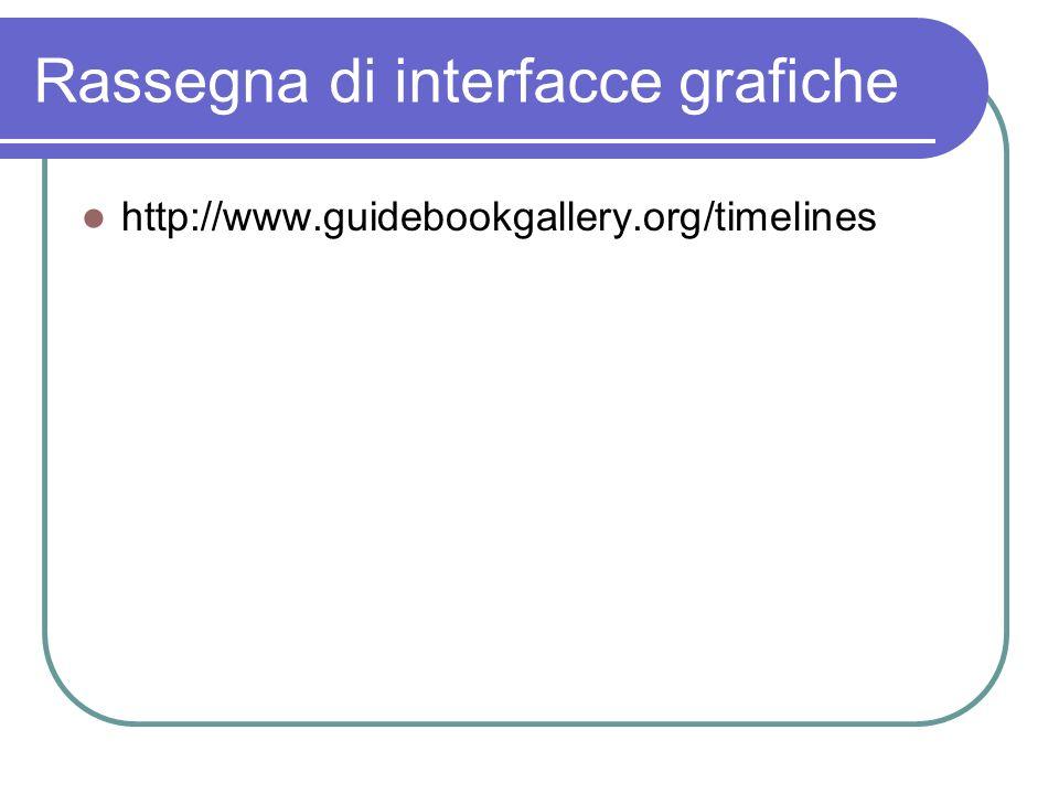 Rassegna di interfacce grafiche