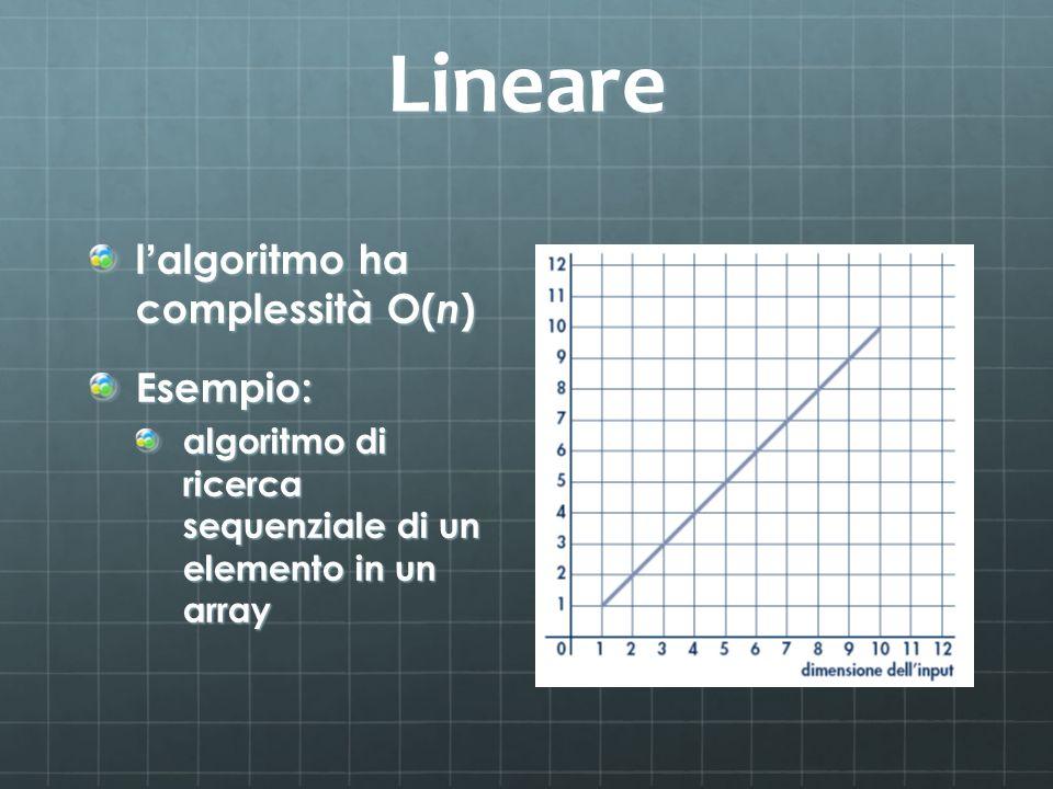Lineare l'algoritmo ha complessità O(n) Esempio: