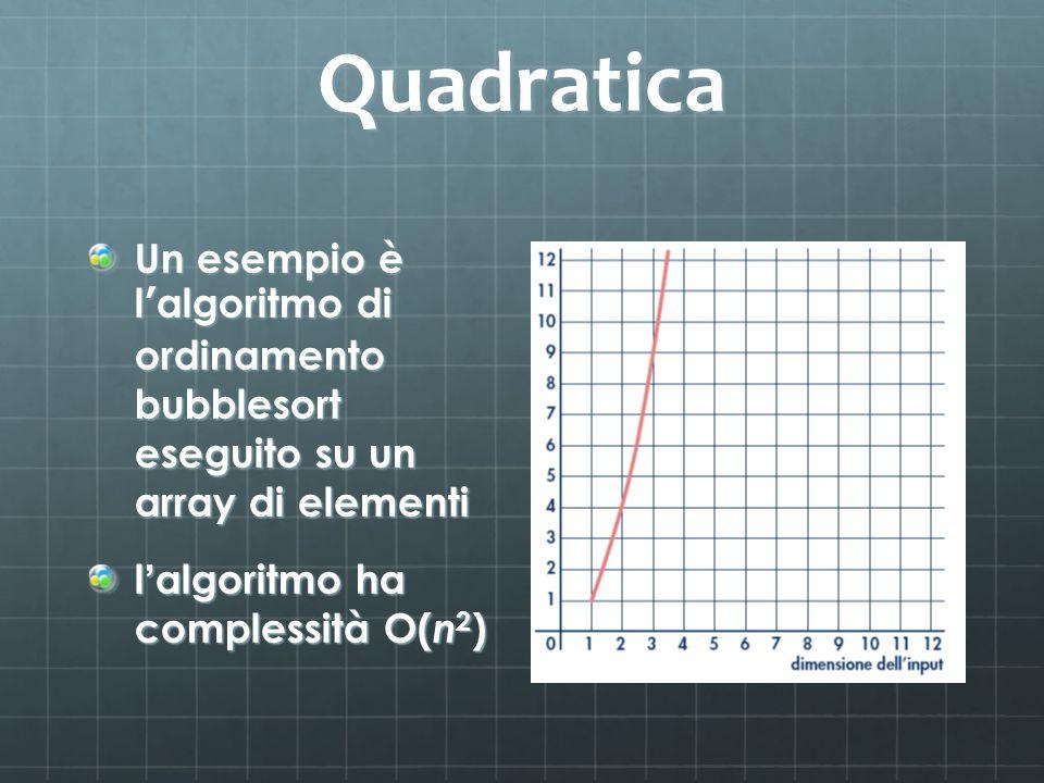 Quadratica Un esempio è l'algoritmo di ordinamento bubblesort eseguito su un array di elementi.