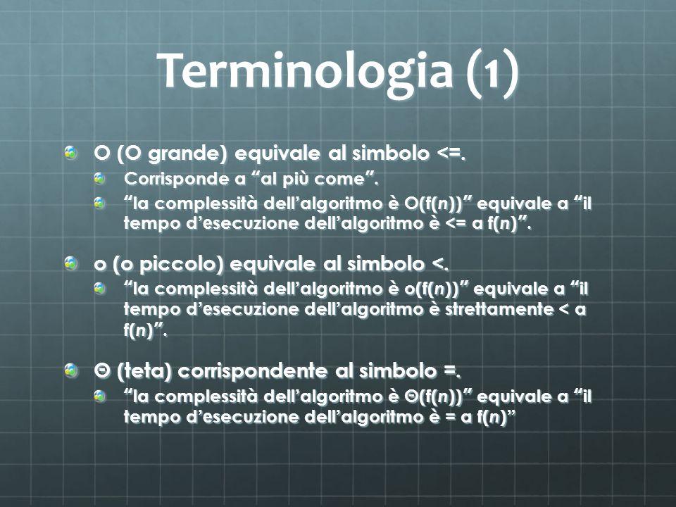 Terminologia (1) O (O grande) equivale al simbolo <=.
