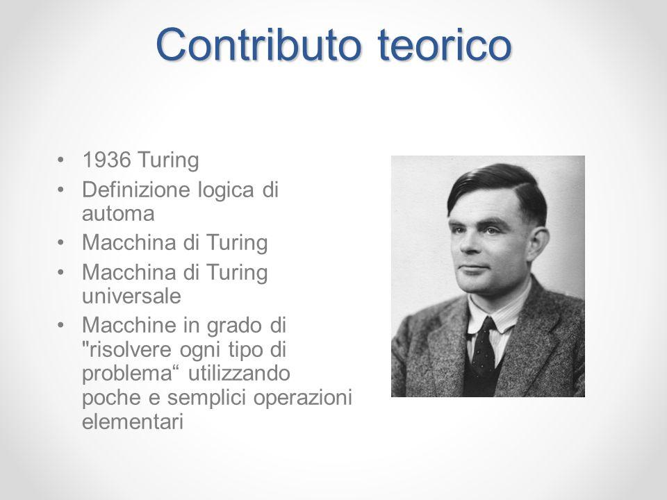 Contributo teorico 1936 Turing Definizione logica di automa