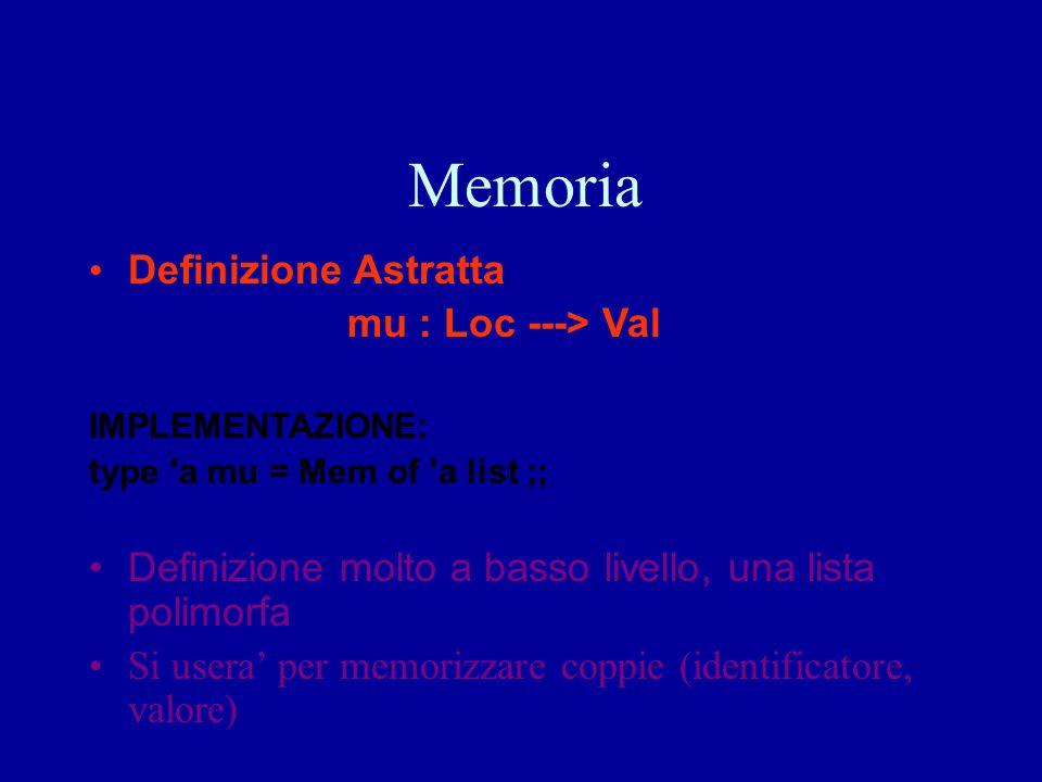 Memoria Definizione Astratta mu : Loc ---> Val