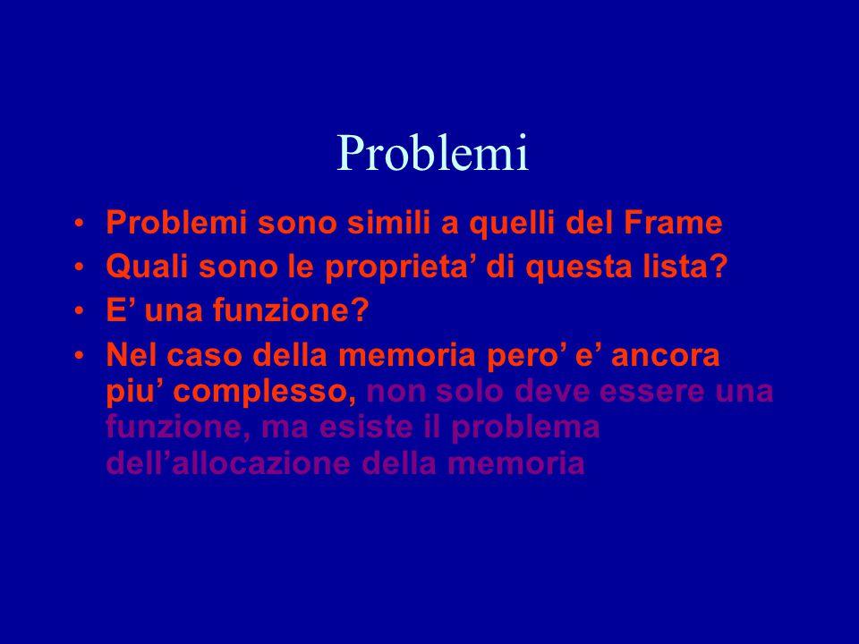 Problemi Problemi sono simili a quelli del Frame