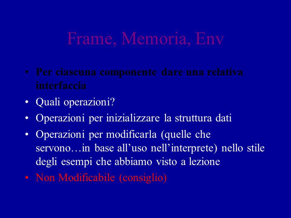 Frame, Memoria, Env Per ciascuna componente dare una relativa interfaccia. Quali operazioni Operazioni per inizializzare la struttura dati.