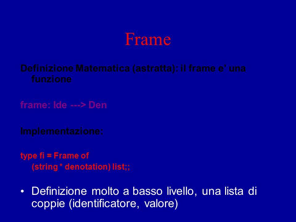 Frame Definizione Matematica (astratta): il frame e' una funzione. frame: Ide ---> Den. Implementazione: