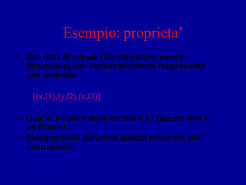 Esempio: proprieta' Una lista di coppie (identificatore, valore denotabile) non necessariamente rappresenta una funzione.