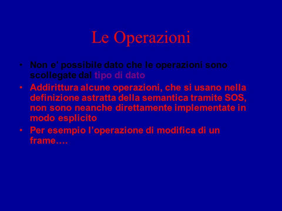 Le Operazioni Non e' possibile dato che le operazioni sono scollegate dal tipo di dato.